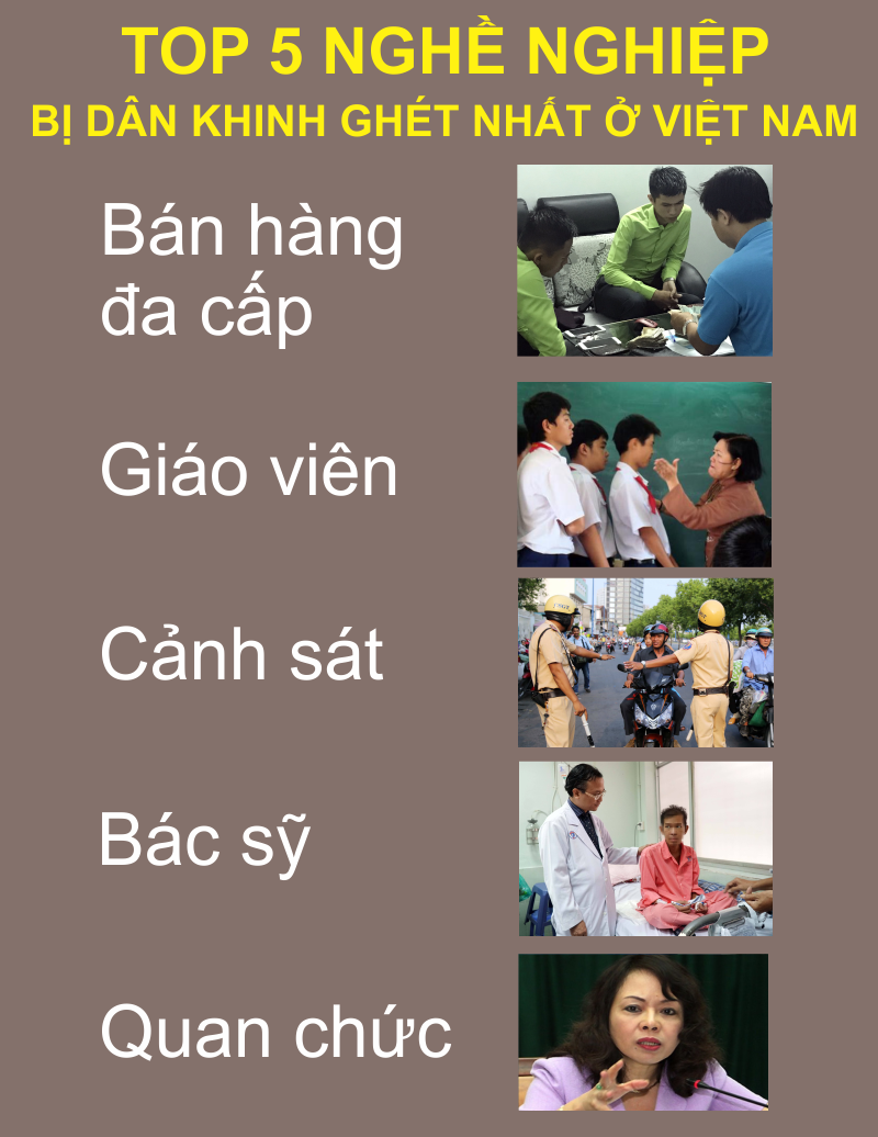 TOP 5_NGHE_NGHIEP